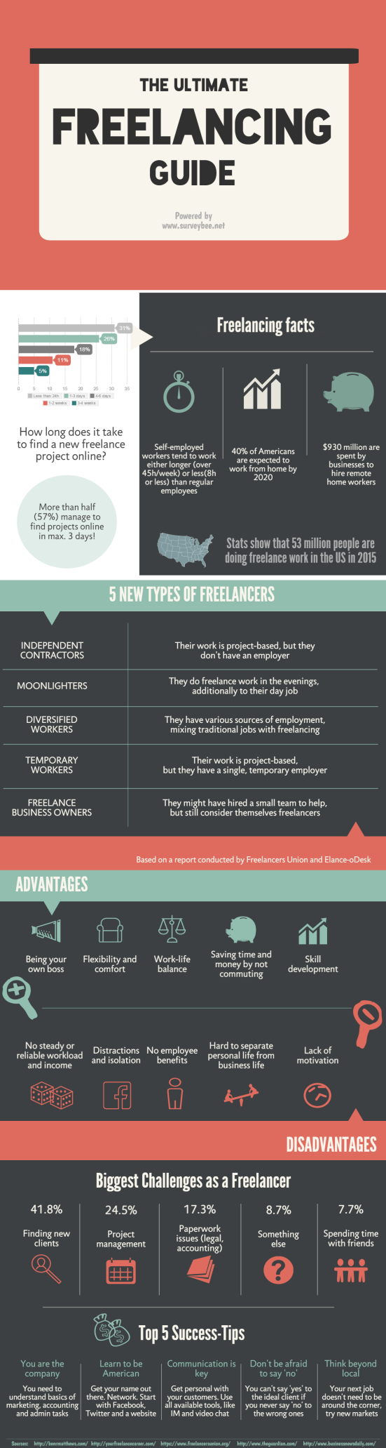 The_Ultimate_Freelancing_Guide